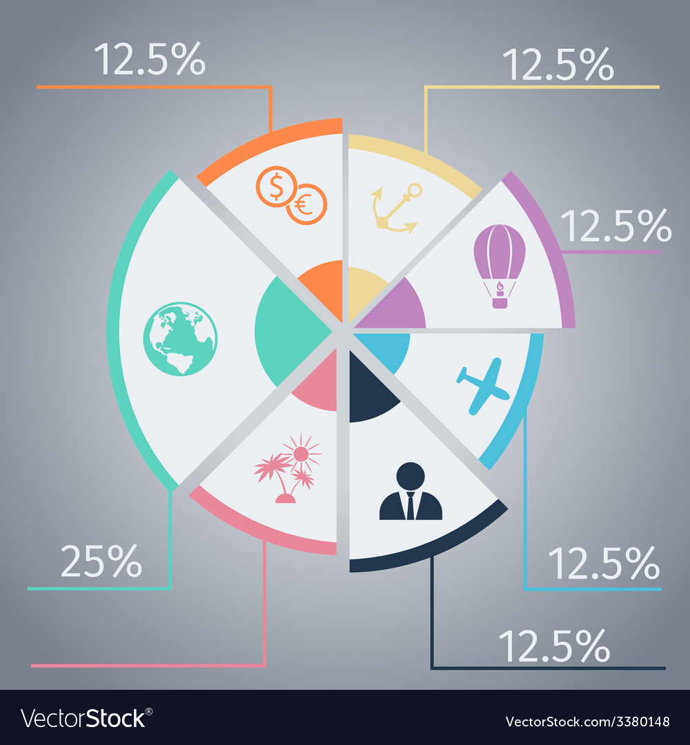 Travel infographic template pie chart
