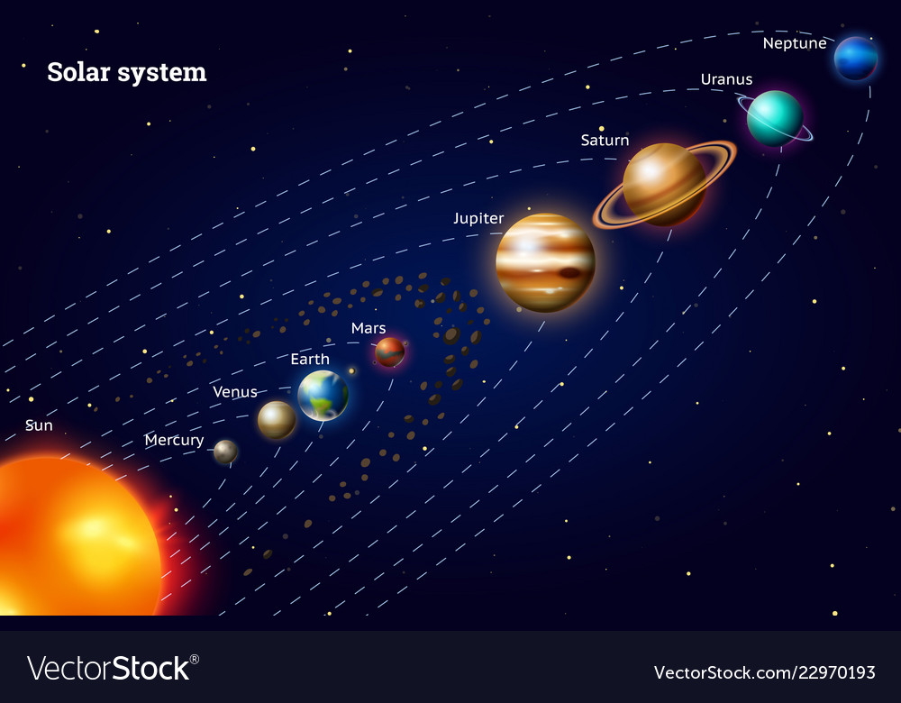 solar system in milky way - photo #15