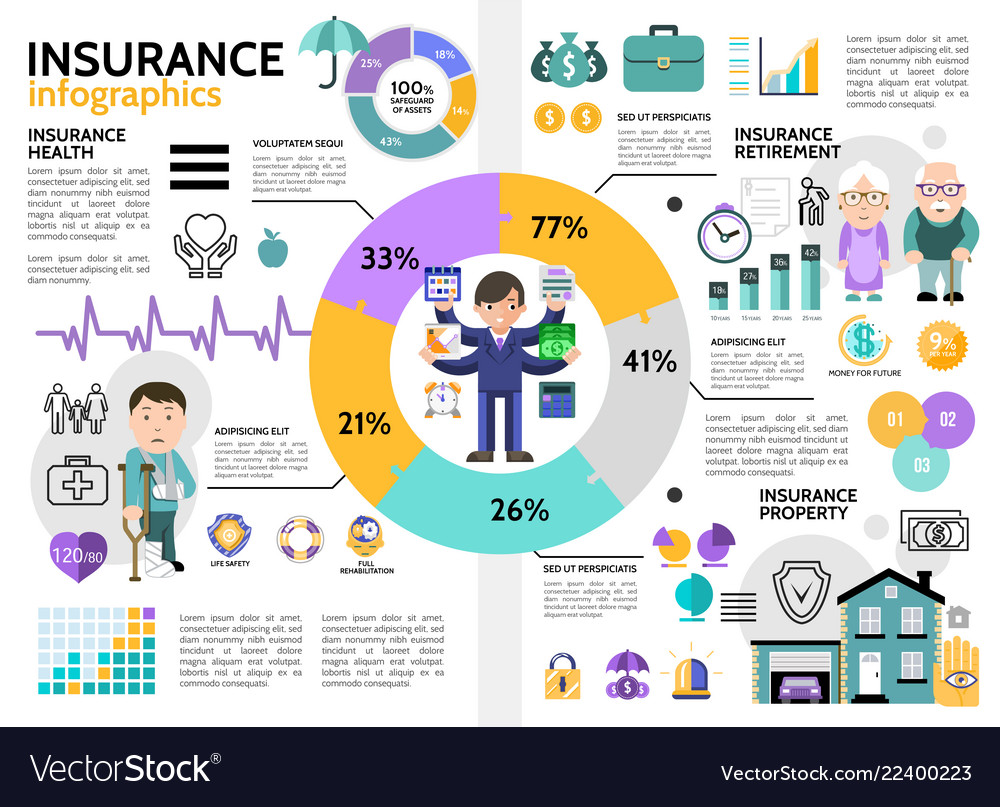 Flat colorful insurance infographic template