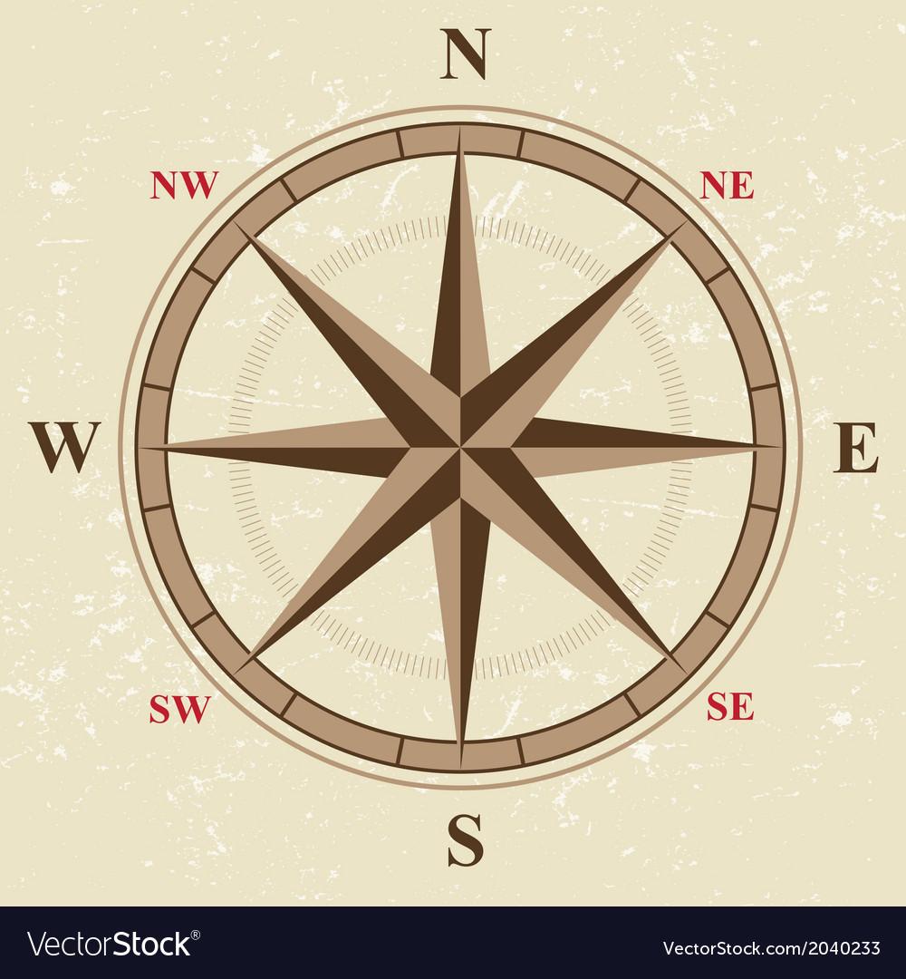 Flat compass