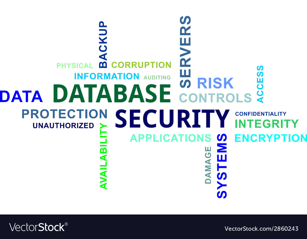 Word cloud database security