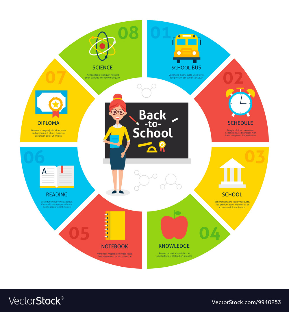 Back to School Circle Infographics