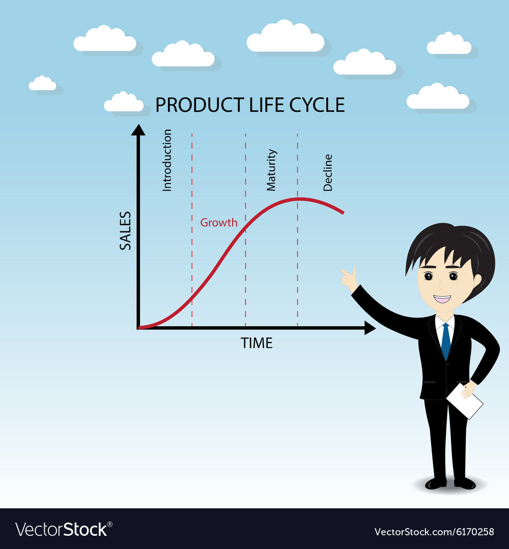 Product life cycle chart royalty free vector image product life cycle chart vector image ccuart Choice Image