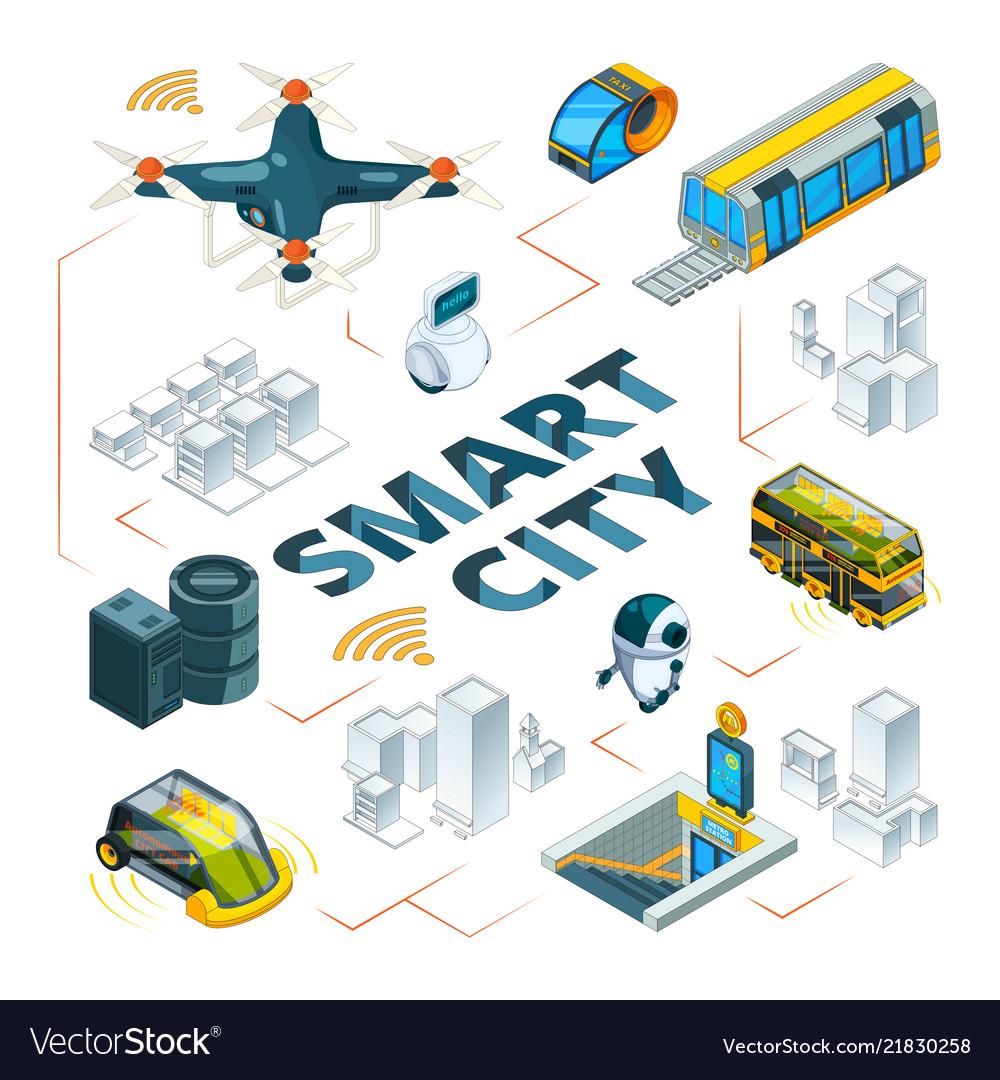 Smart city 3d urban future technologies smart