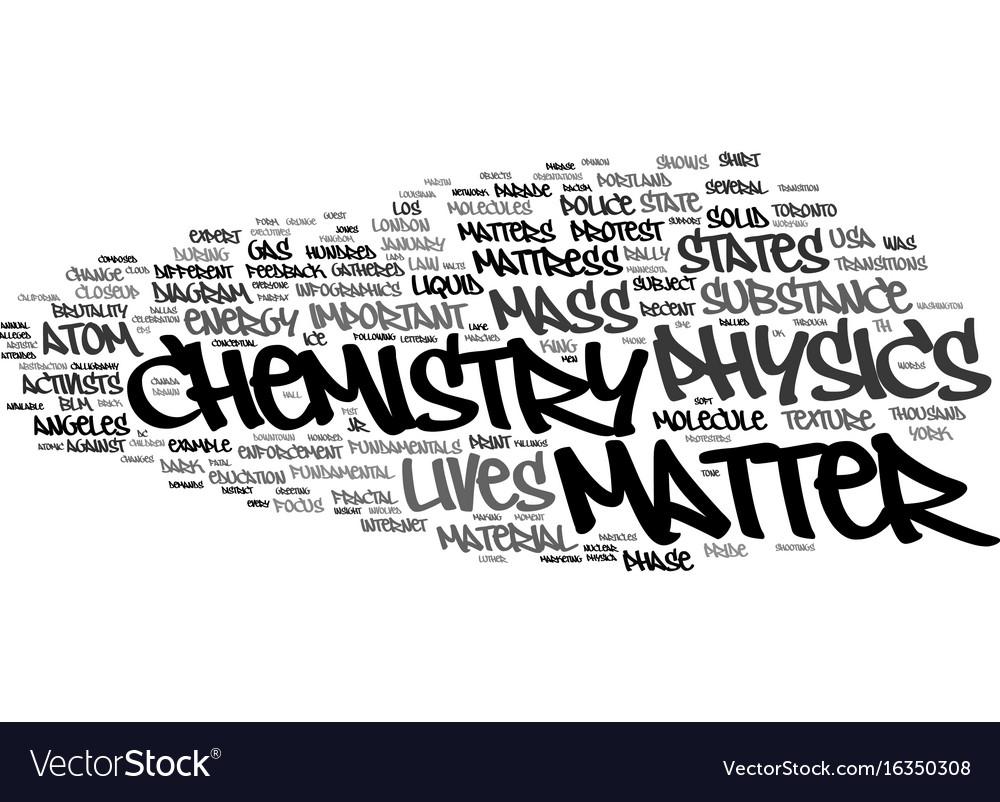 Matter word cloud concept