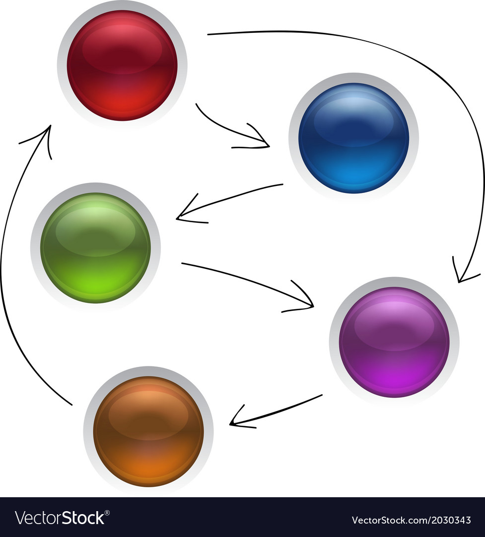 Business Diagram Management Strategy Buttons