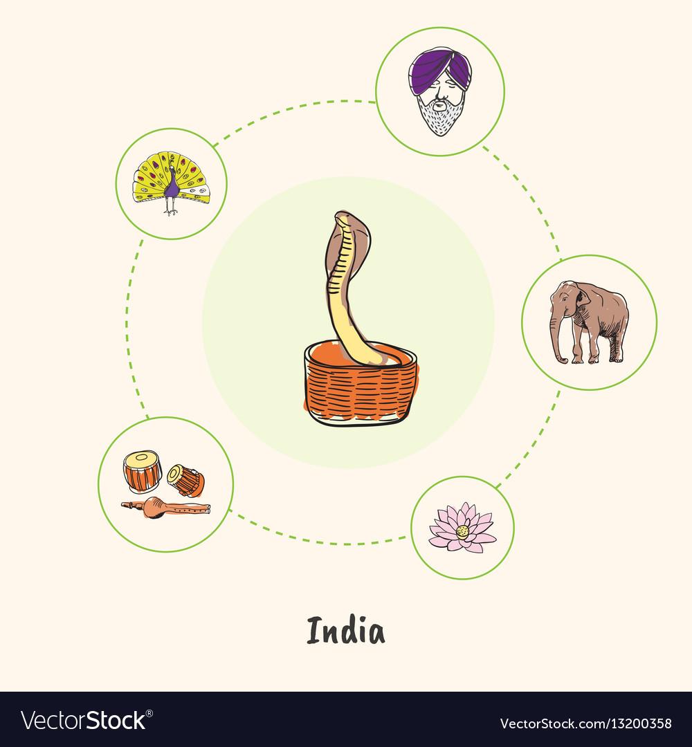 Famous india symbols doodle concept