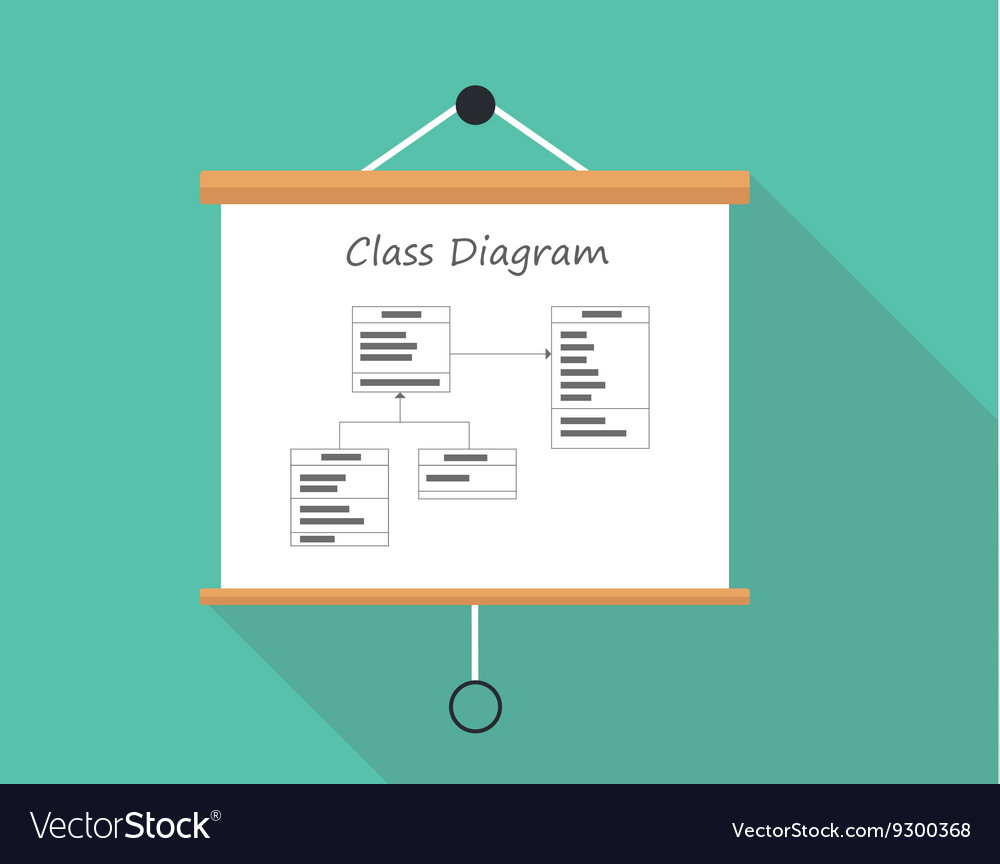 Uml unified modelling language class diagram Vector Image