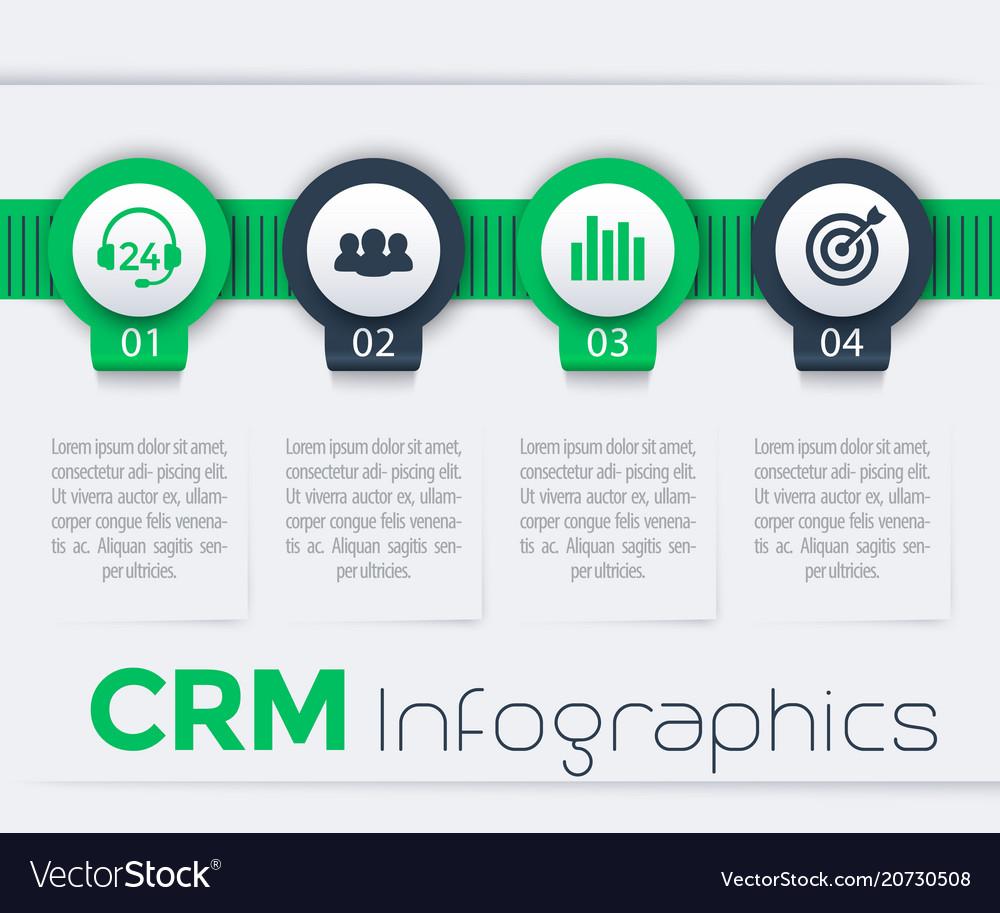 Crm infographics 1 2 3 4 steps timeline