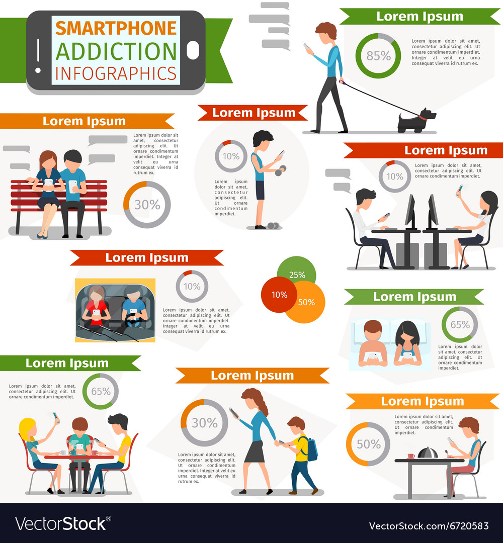 Smartphone social media and internet addiction