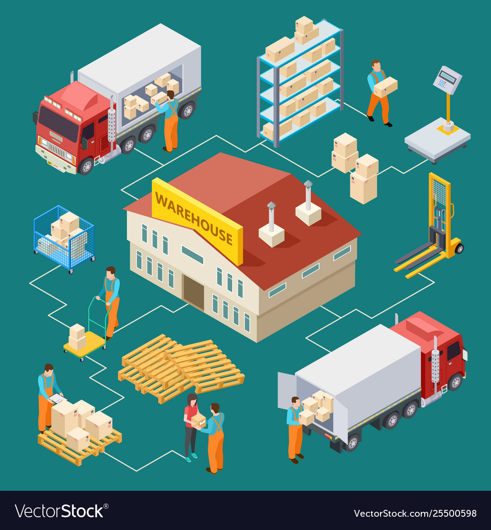Warehouse delivery logistic isometric