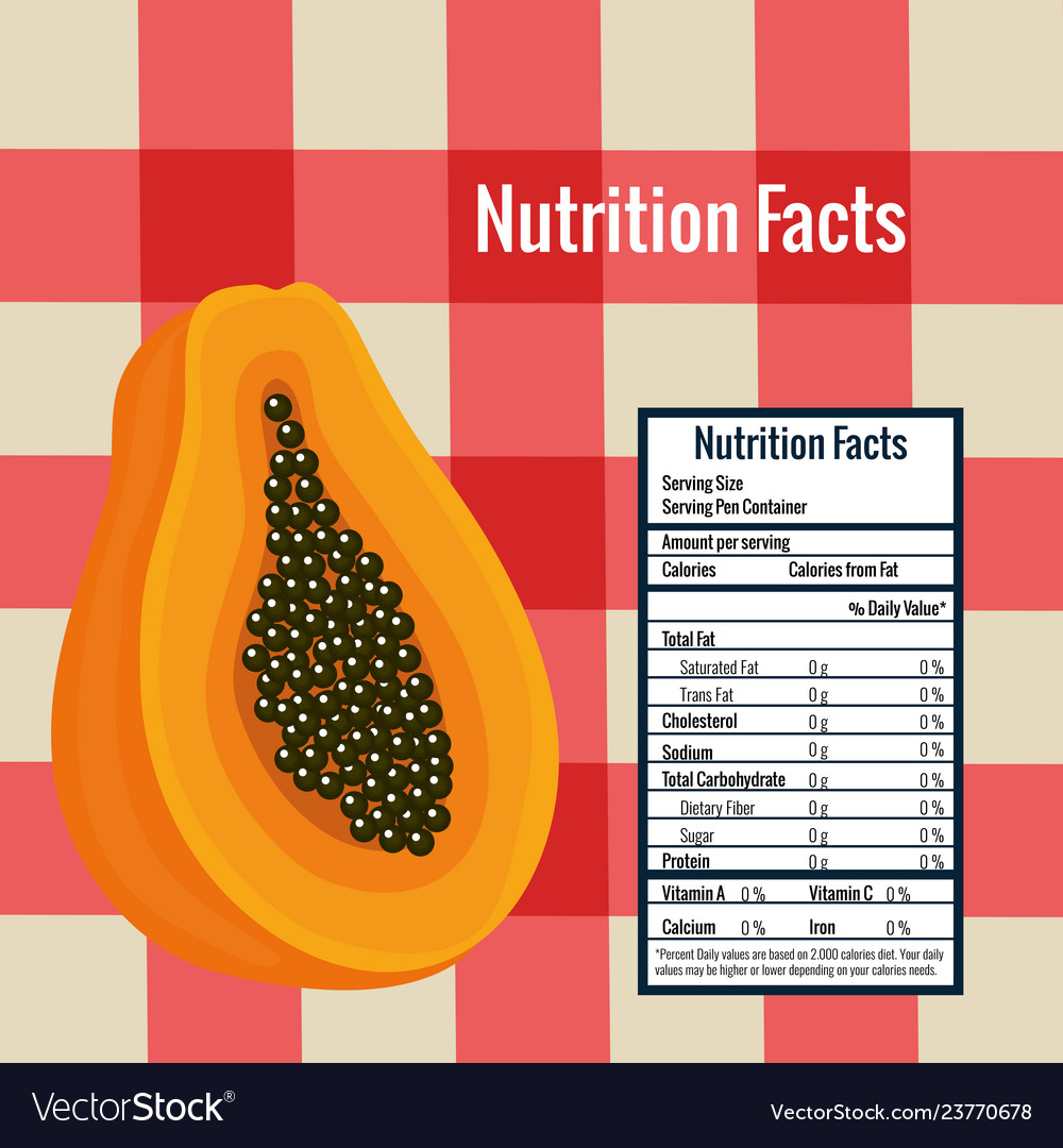 Fresh Papaya With Nutrition Facts Royalty Free Vector Image