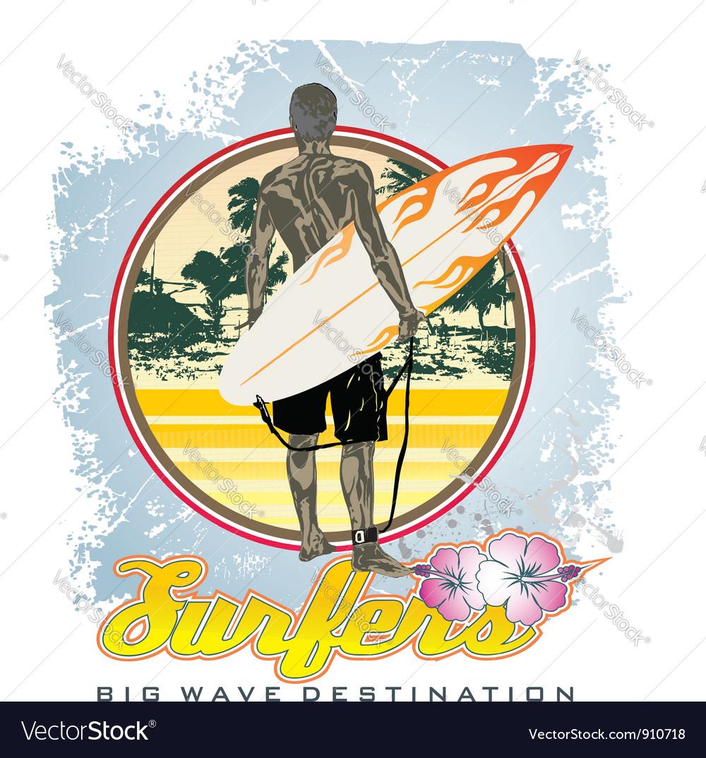 Big wave destination