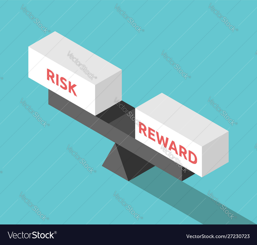 Isometric balance risk reward