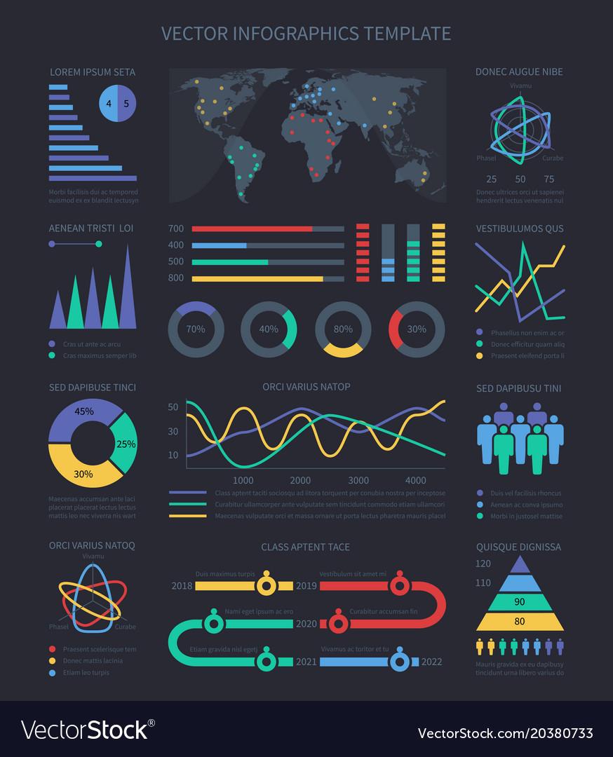 Data visualisation charts and diagrams