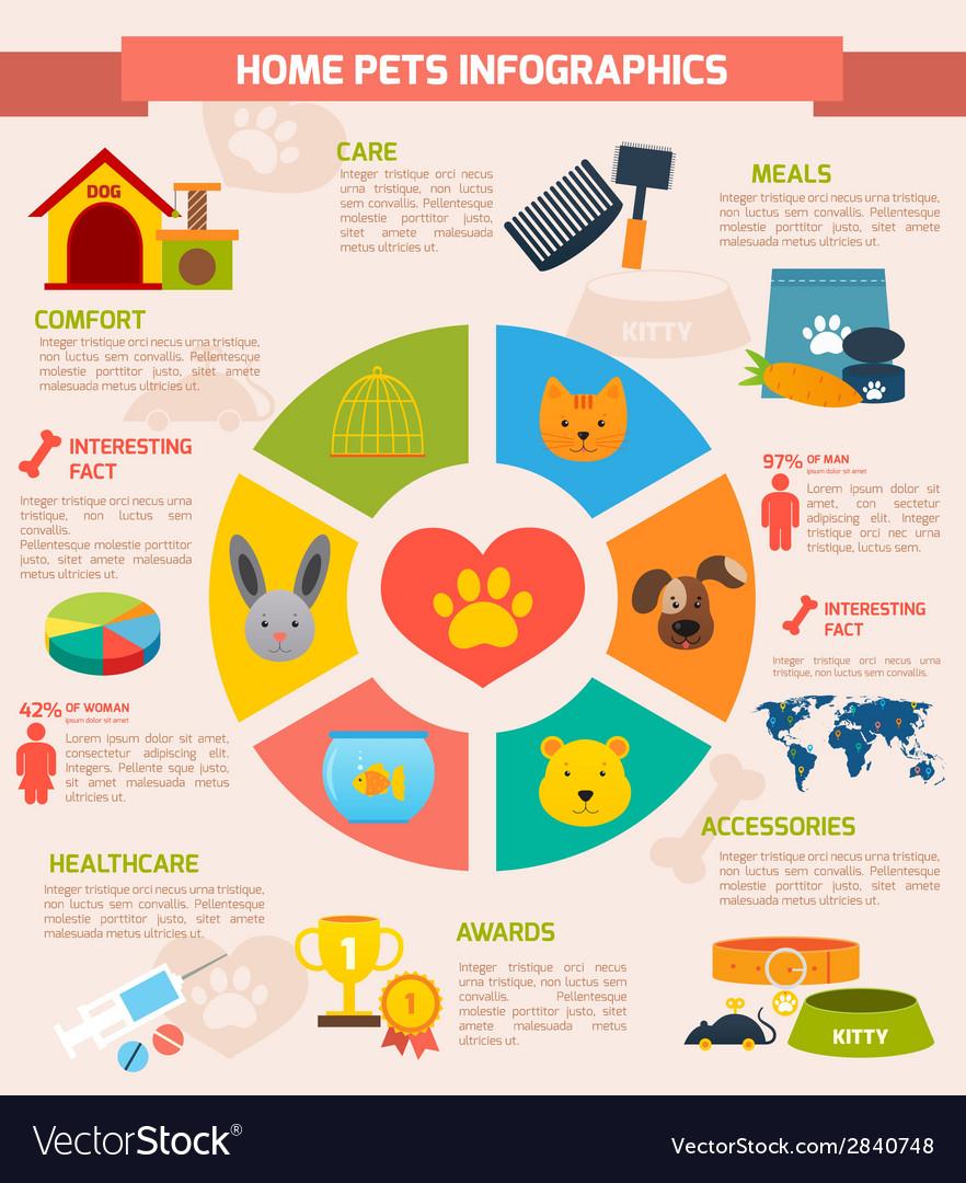 pets-infographic-set-vector-2840748.jpg
