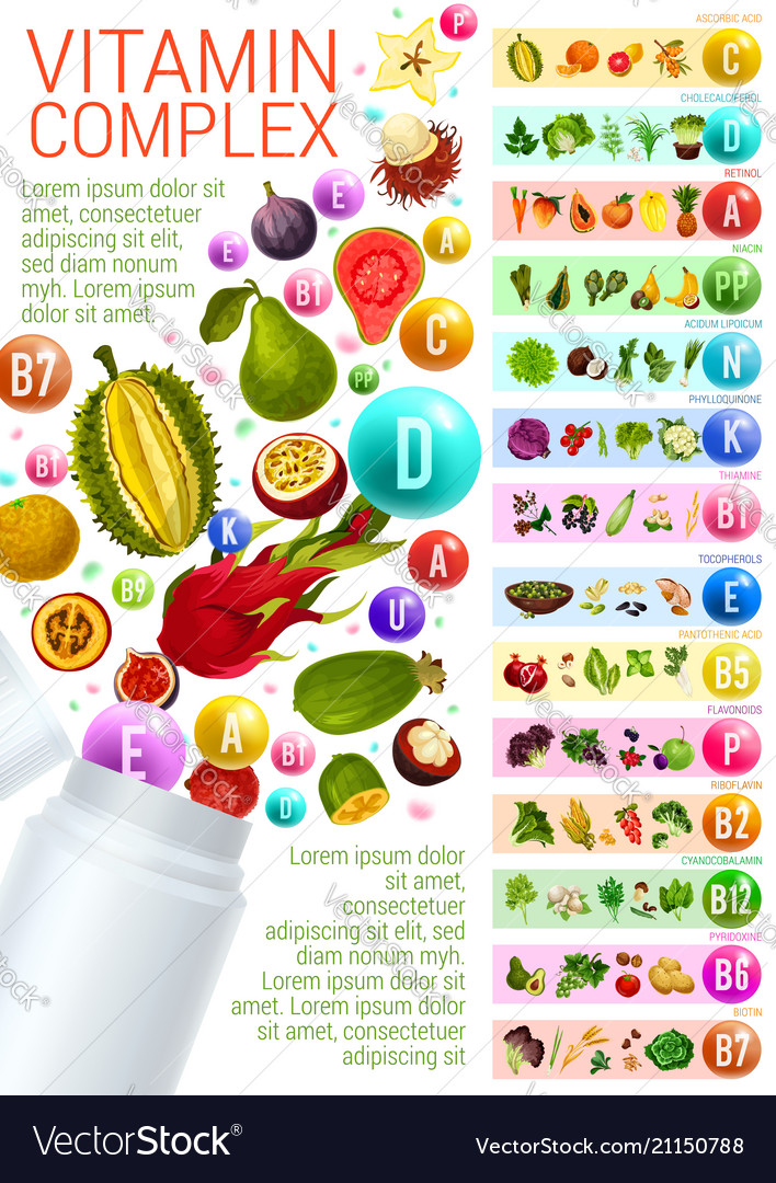 Vitamin Complex With Vegetarian Food Sources Vector Image