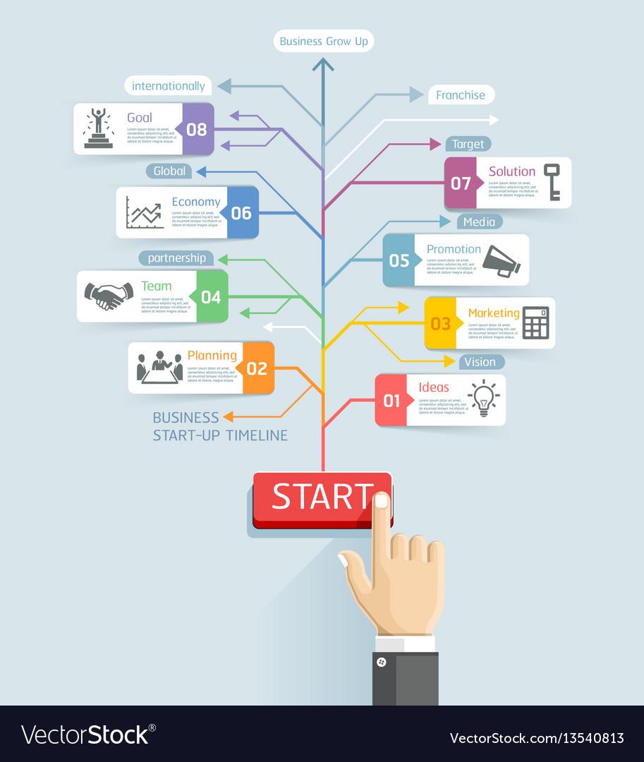 Start up business conceptual hand businessman