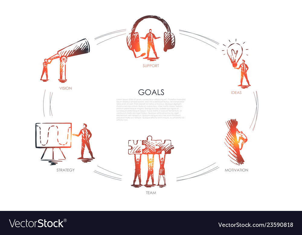 Goals - vision support team strategy