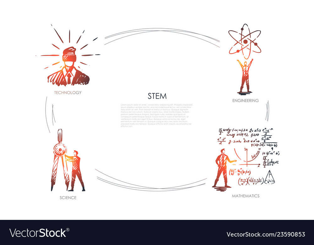 Stem technology engineering mathematics