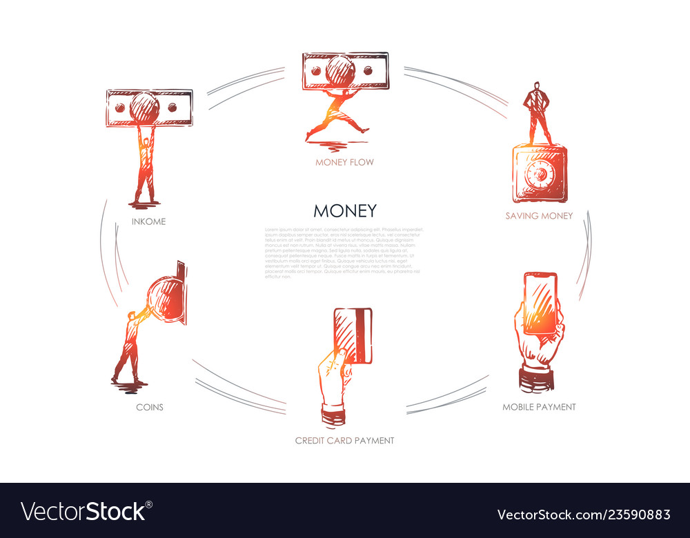 Money - flow income coins credit card payment