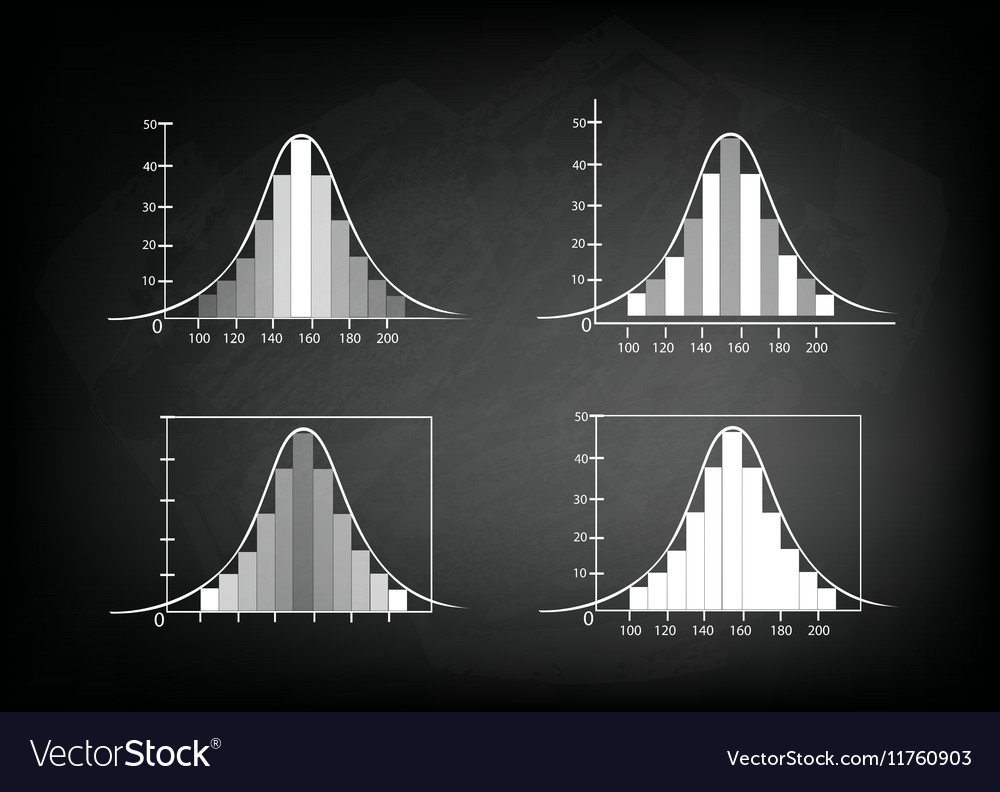 Set of Normal Distribution or Gaussian Bell Curve vector image