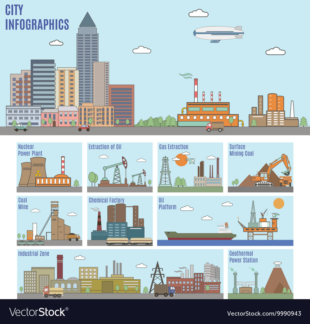 City Industry Infographics