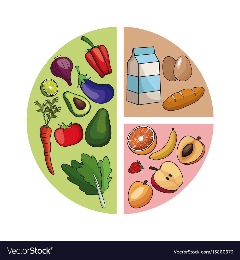 Diagram healthy food image