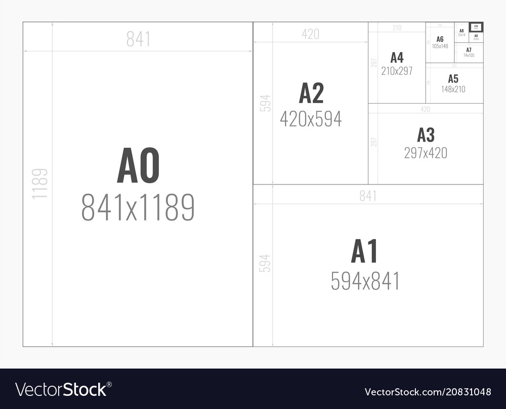 Paper size of format series a ...