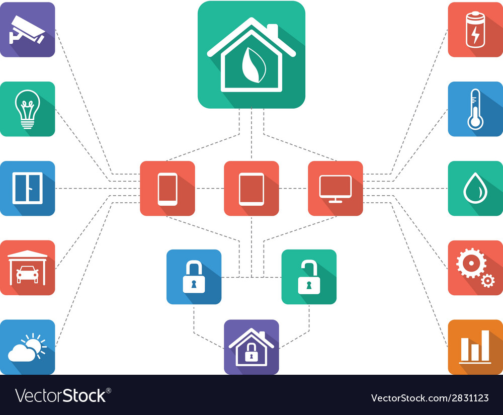 Home Management Home automation Scheme of Work F