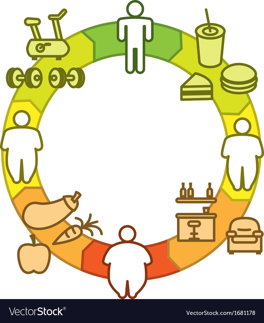 Obesity Cycle vector image
