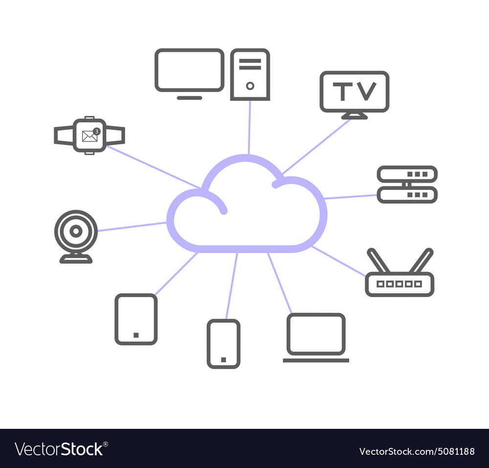 Cloud computing concept technology infographics vector image