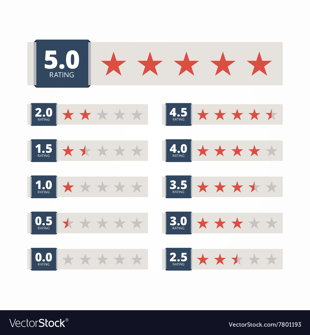 Star rating badges vector image