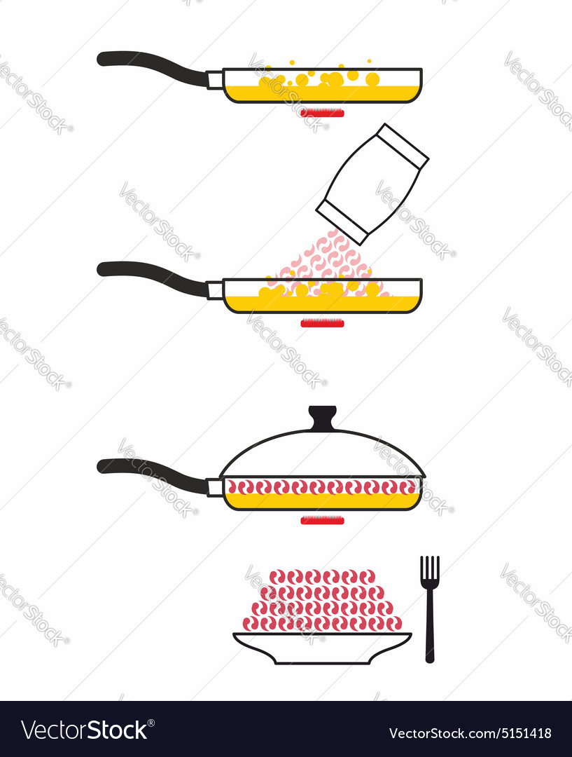 Instructions cooking fried shrimp Pan fry seafood vector image