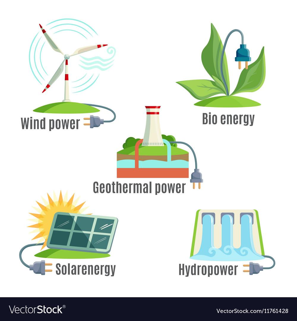 Alternative Eenergy Source Set