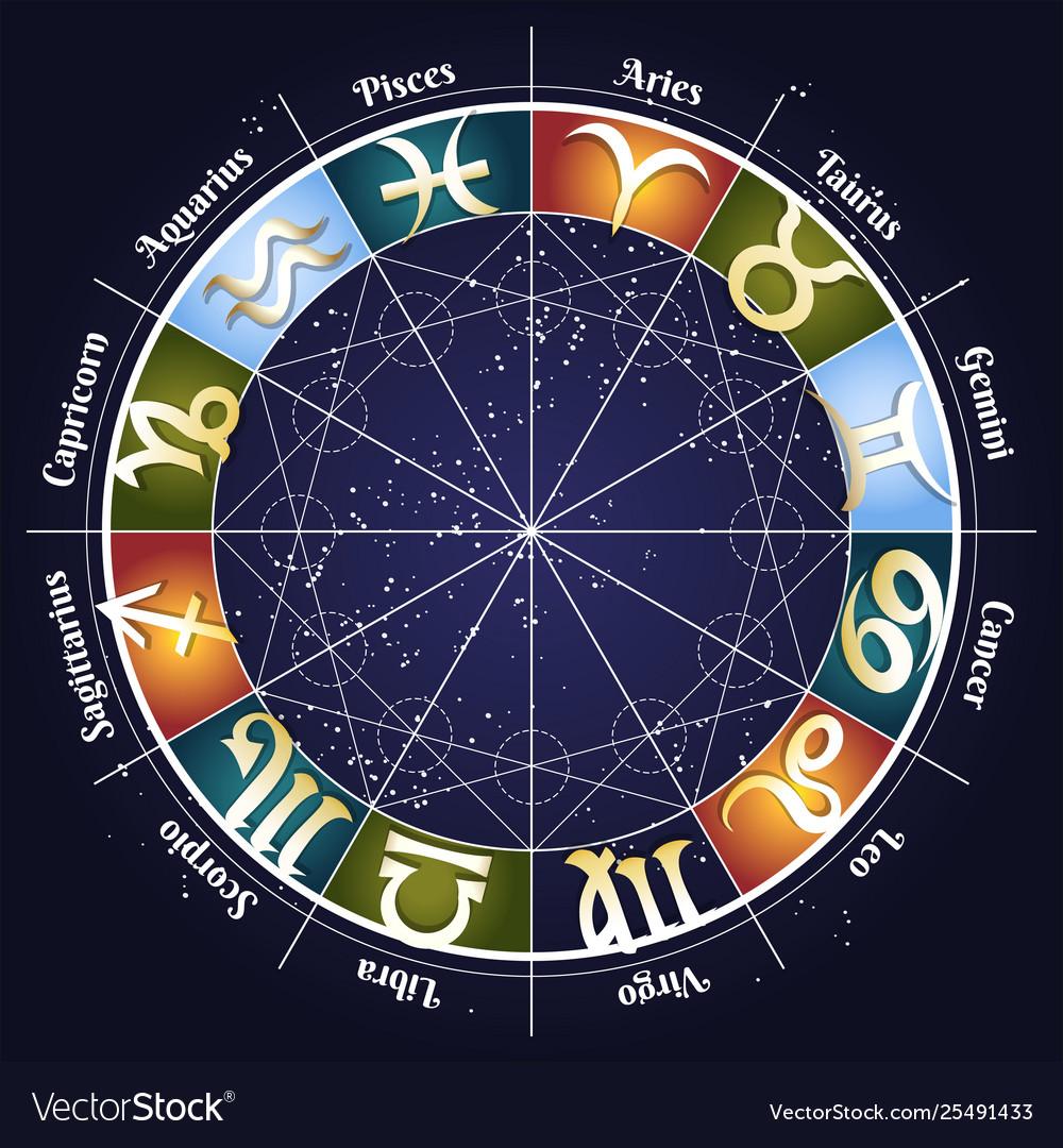 Zodiac wheel with zodiac signs