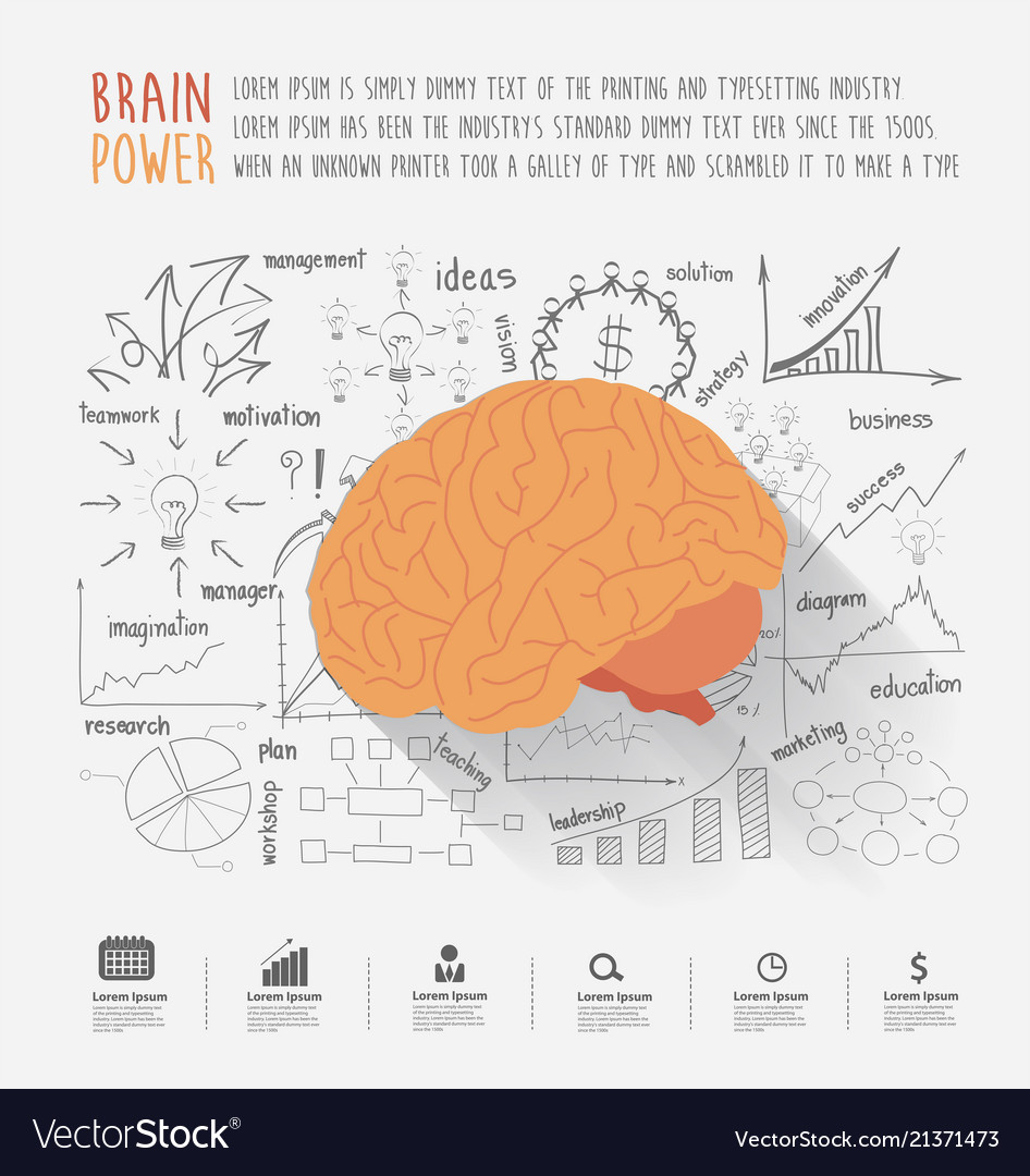 Brain power ideas concept with creative thinking