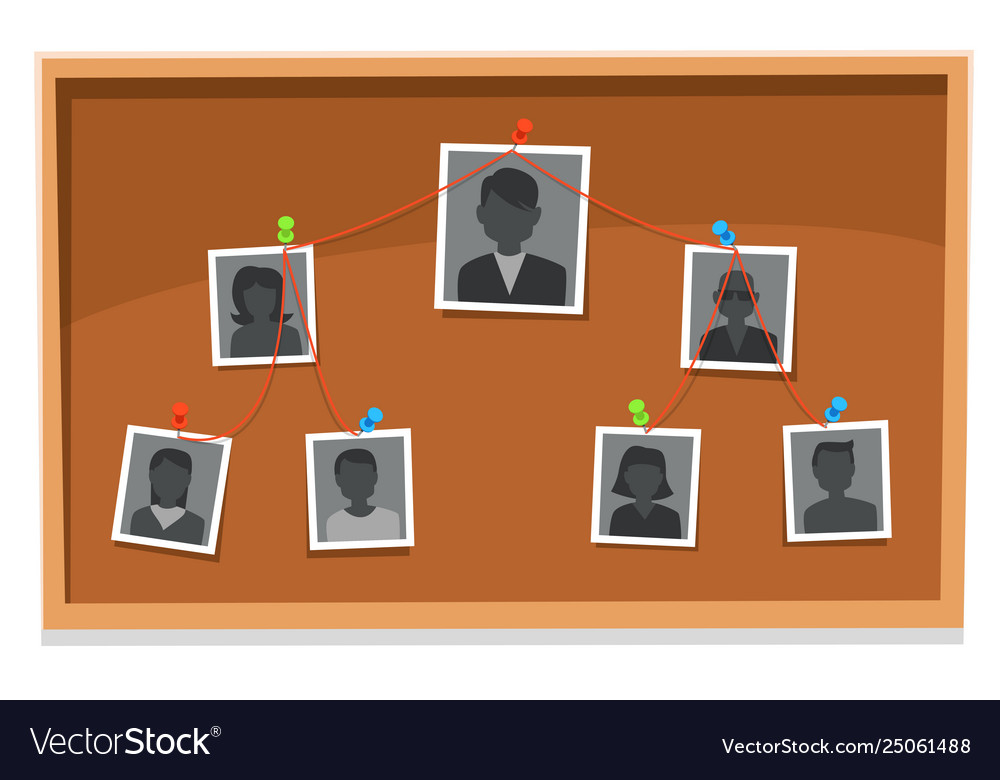 Team structure chart company members board