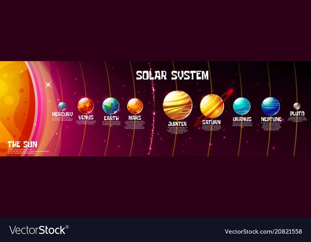 Cartoon solar system planets sun position