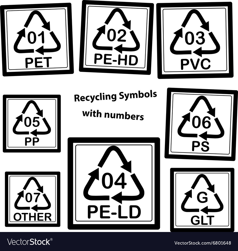 Recycling Symbols With Numbers For Plastic Vector Image