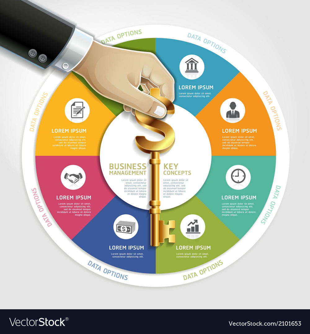 Businessman hand with key concept