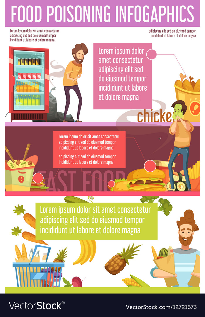 Food Poisoning Causes Flat Infographic Poster Vector Image