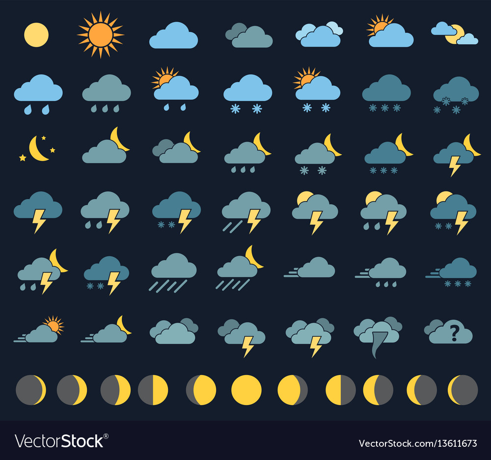 Weather icons and signs