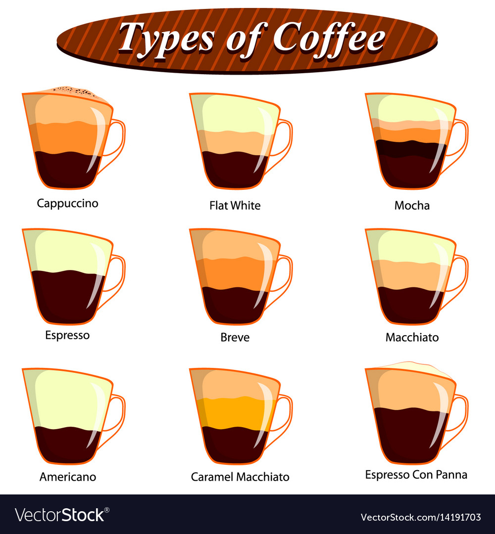 Full collection of different type of coffee