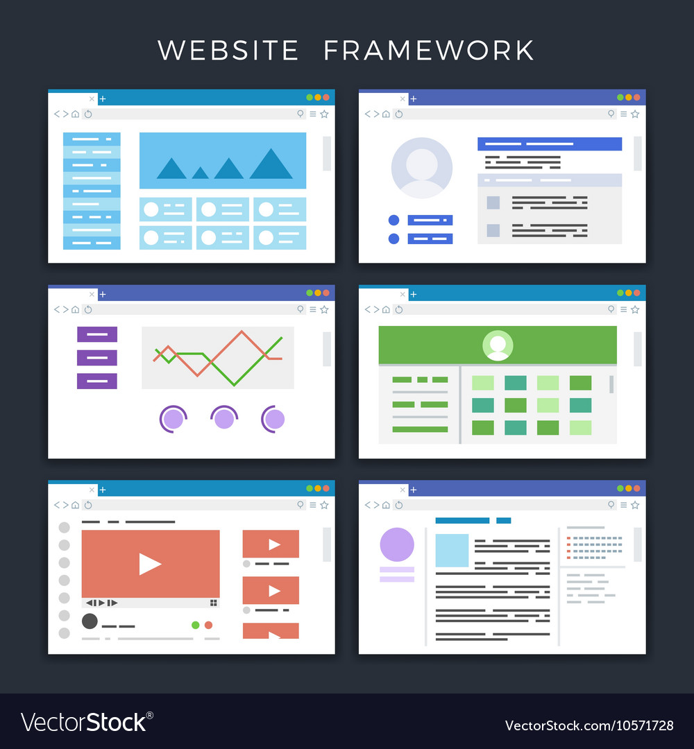 Web site page templates layouts website