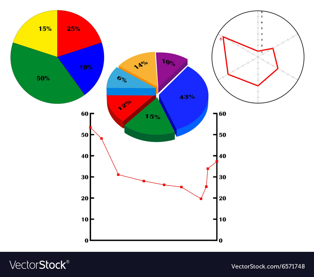Different diagrams with figures vector image