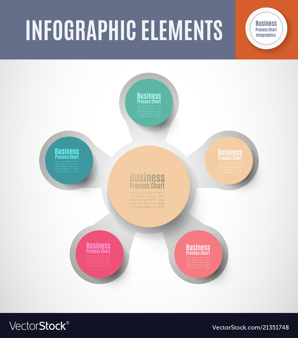 Process chart infographic vector