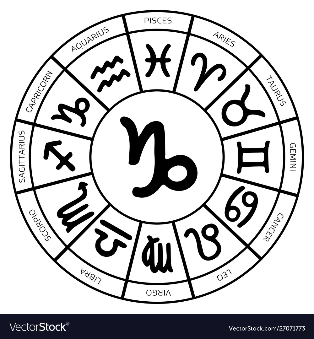 Zodiac capricorn symbol inside horoscope circle Vector Image