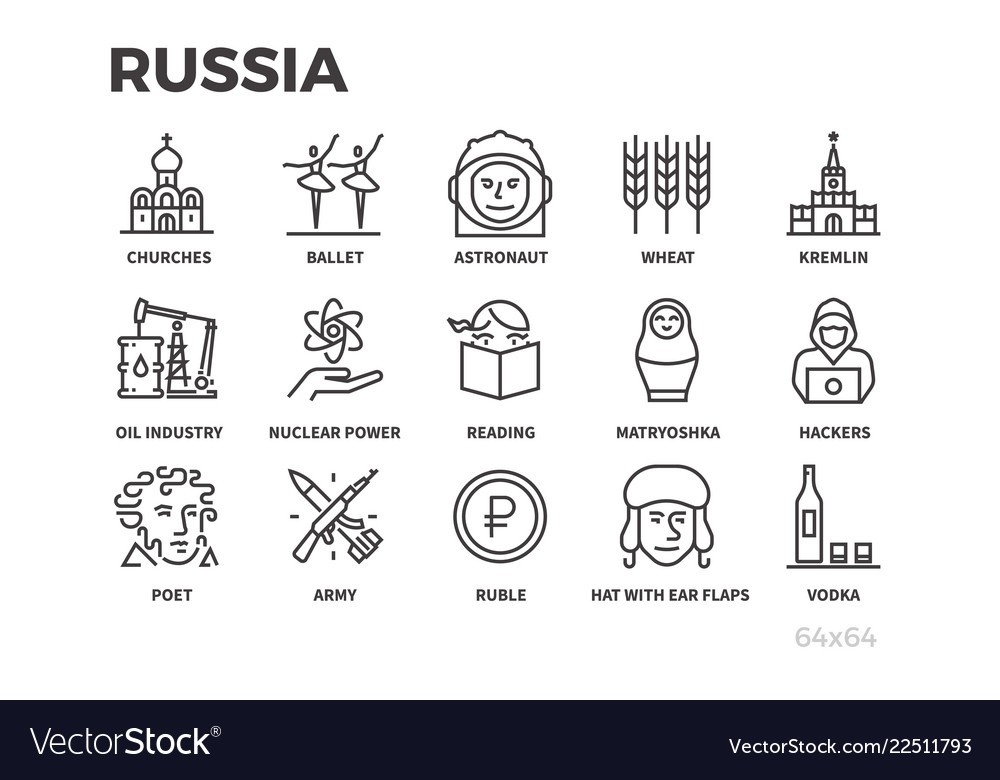 Russia icons symbols and stereotypes russia