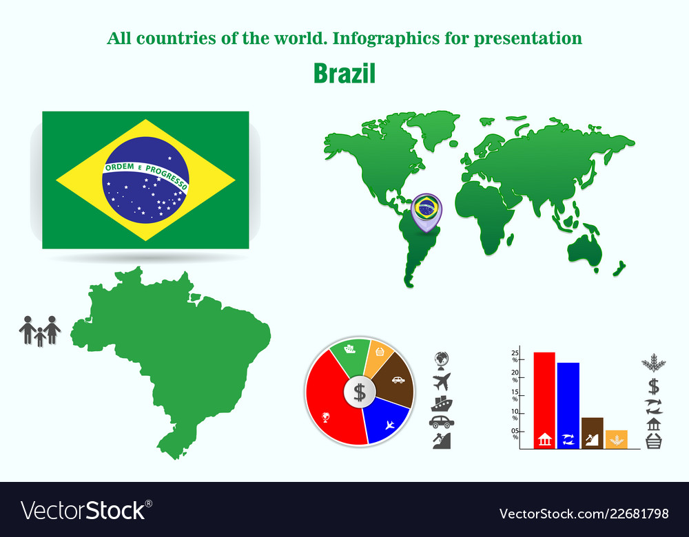35 brazil all countries of the world